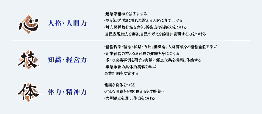 kigyoka-yosei_feature01