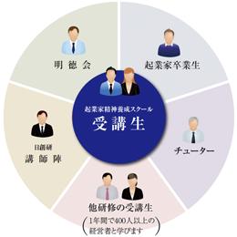kigyoka-yosei_feature03