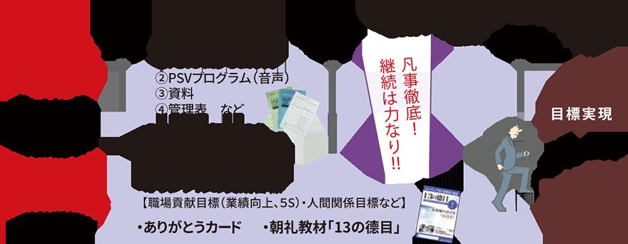 GRITの重要性が理解できる!!