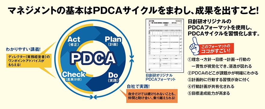 マネジメントの基本はPDCAサイクルをまわし、成果を出すこと!