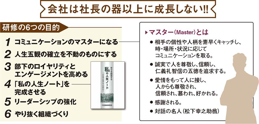 master-comunication-6_img