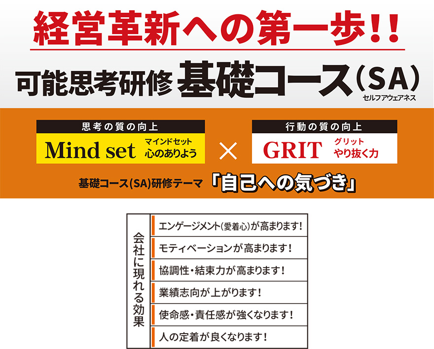 田舞徳太郎の可能思考研修基礎コース(SA)